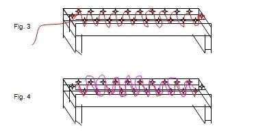 Como urdir y comenzar a tejer en telar maya o azteca rectangular