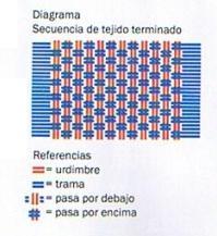 ... en telar de carton 6 Bufanda con cintas hechas en telar de carton
