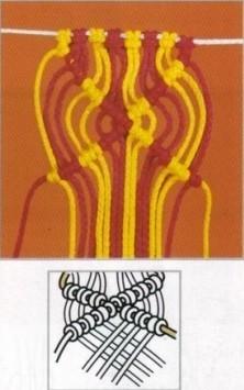 MACRAME GRAFICOS. Nudo-de-macrame-9