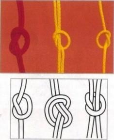 MACRAME GRAFICOS. Nudos-de-macrame-2