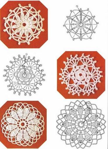 Algunos graficos de Flores en Crochet